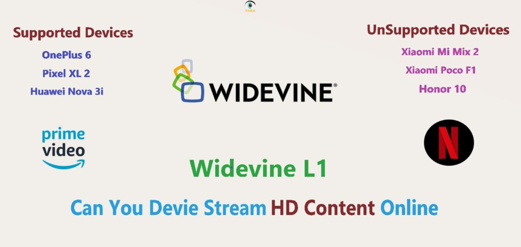 widevine l1 security support