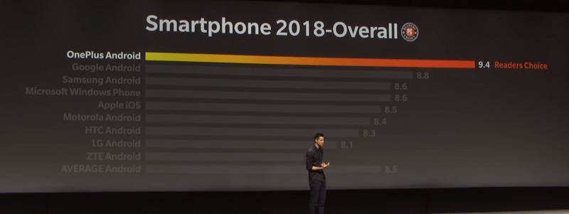 oneplus 6t price, oneplus 6t offers, oneplus 6